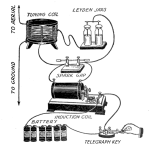 Spark gap transmitter_diagram